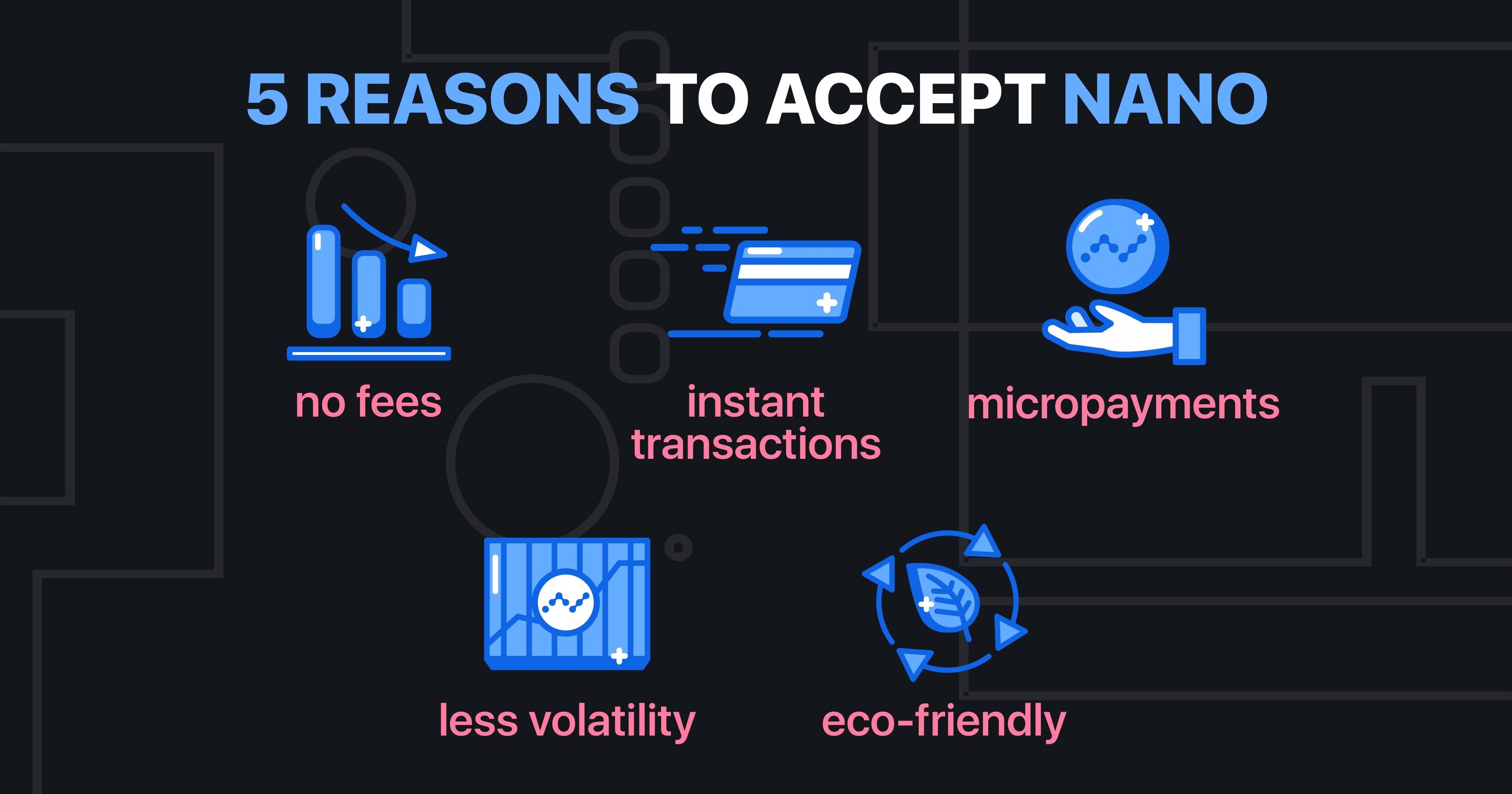 Accept Nano Payments